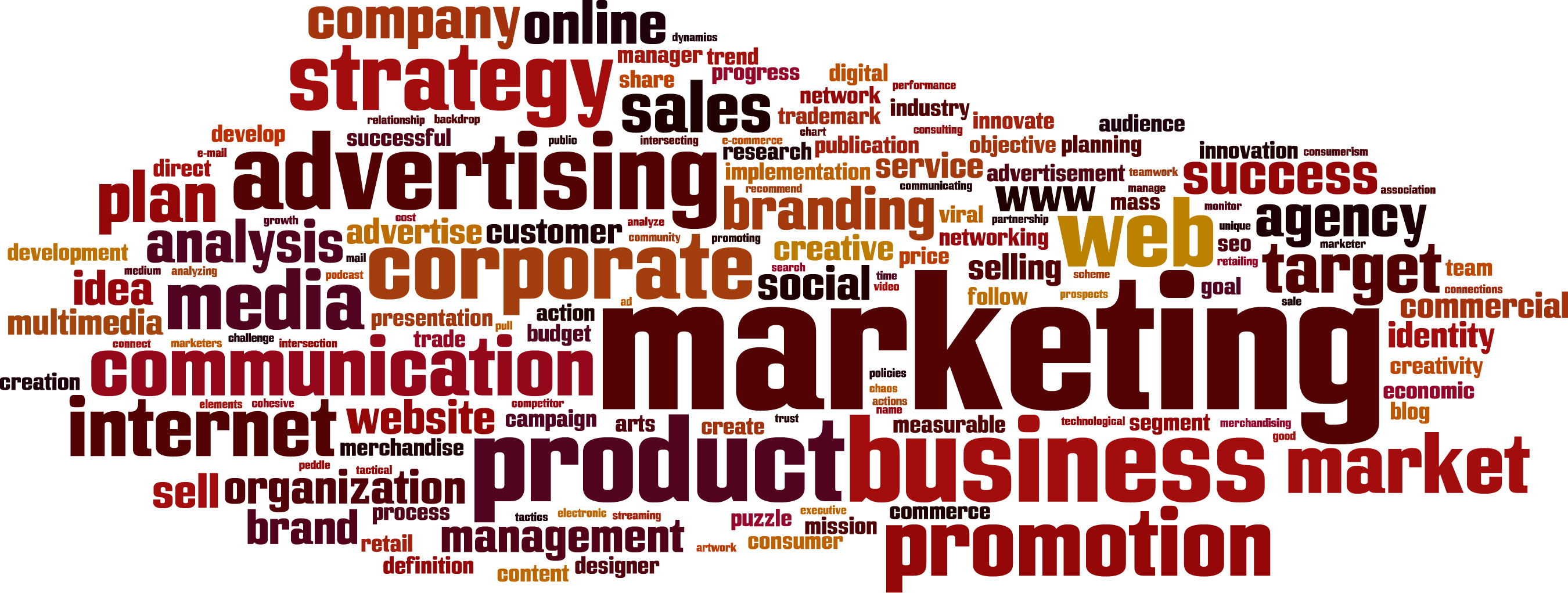 Picture of Marketing Word Cloud